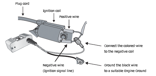 ground the plasma booster black wire to a suitable engine ground
